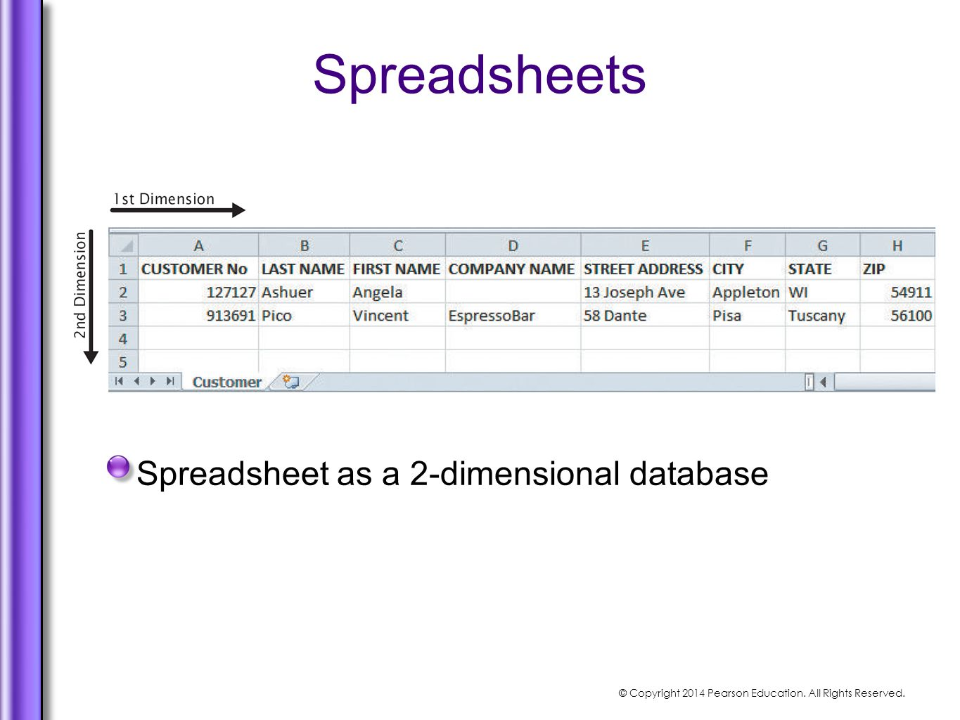 Spreadsheets Spreadsheet as a 2-dimensional database