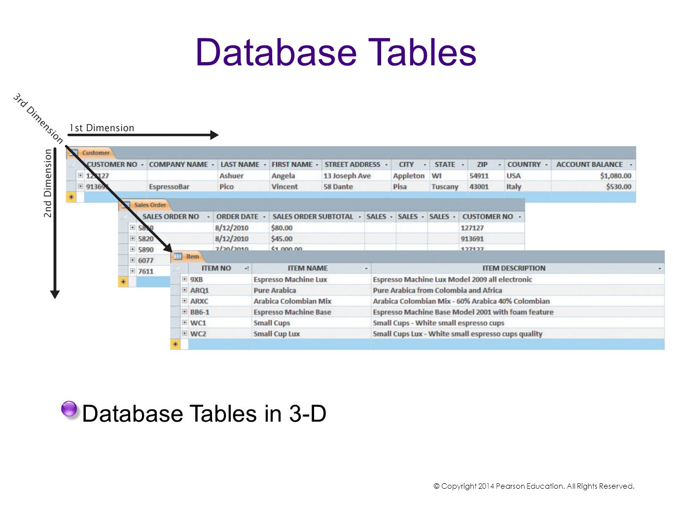 Database Tables Database Tables in 3-D