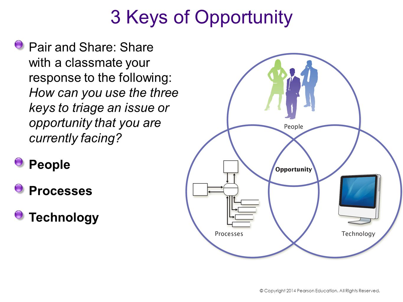 3 Keys of Opportunity