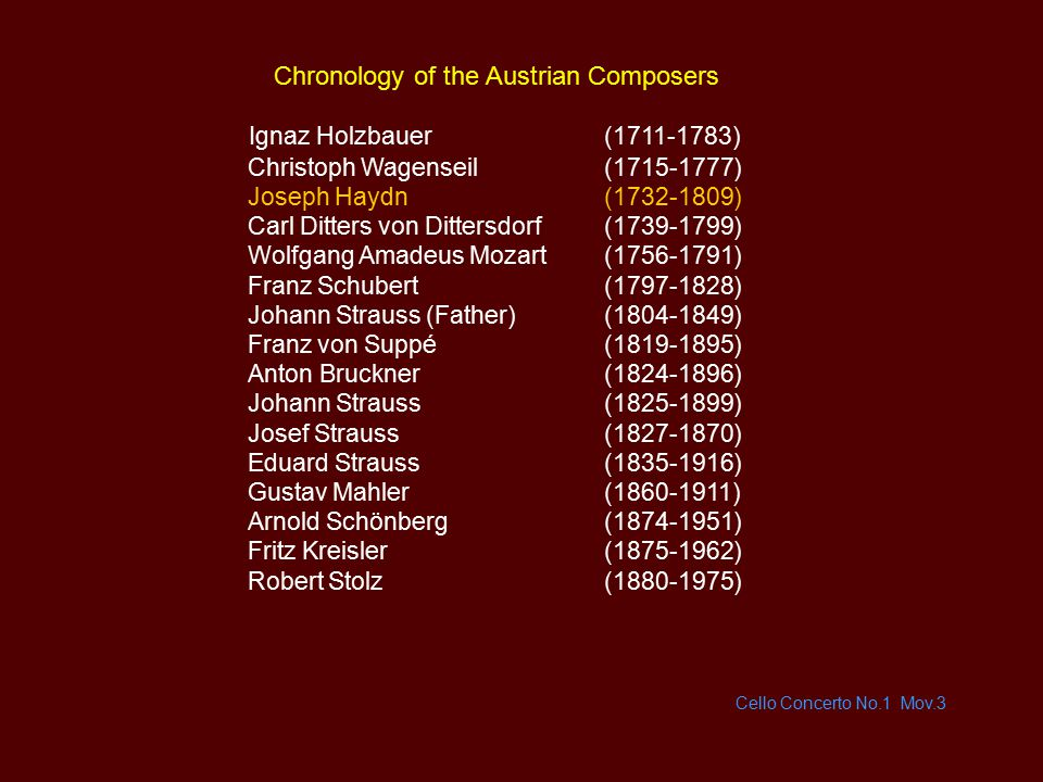 Chronology of the Austrian Composers