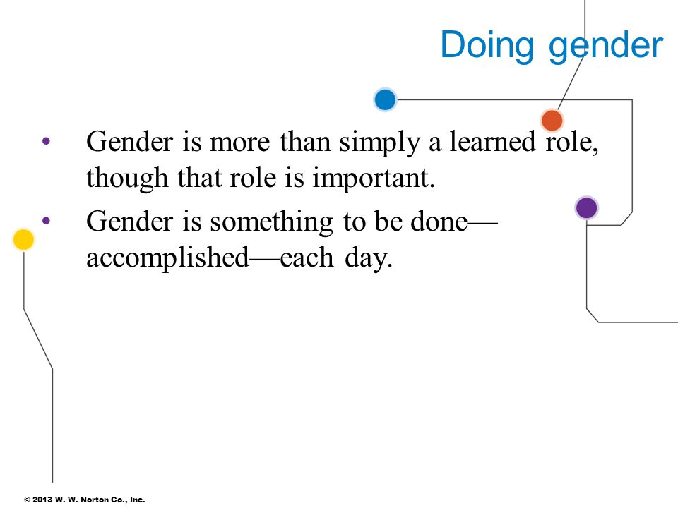 Doing gender Gender is more than simply a learned role, though that role is important. Gender is something to be done—accomplished—each day.