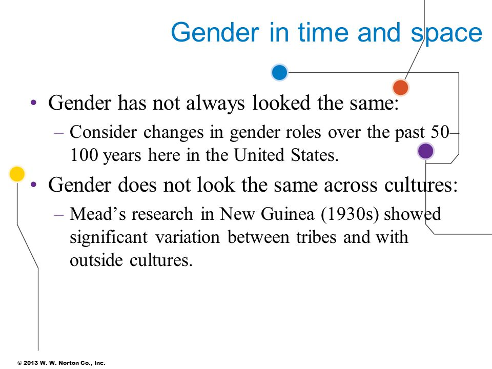 Gender in time and space