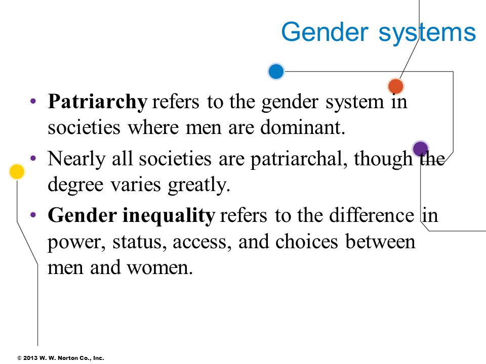 Gender systems Patriarchy refers to the gender system in societies where men are dominant.