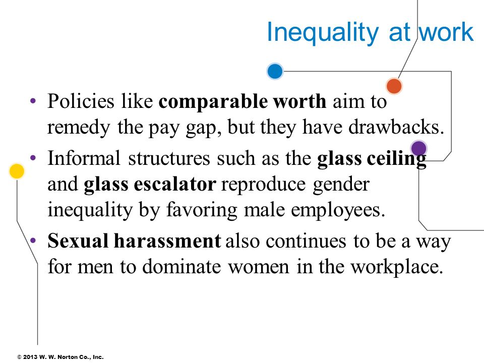 Inequality at work Policies like comparable worth aim to remedy the pay gap, but they have drawbacks.