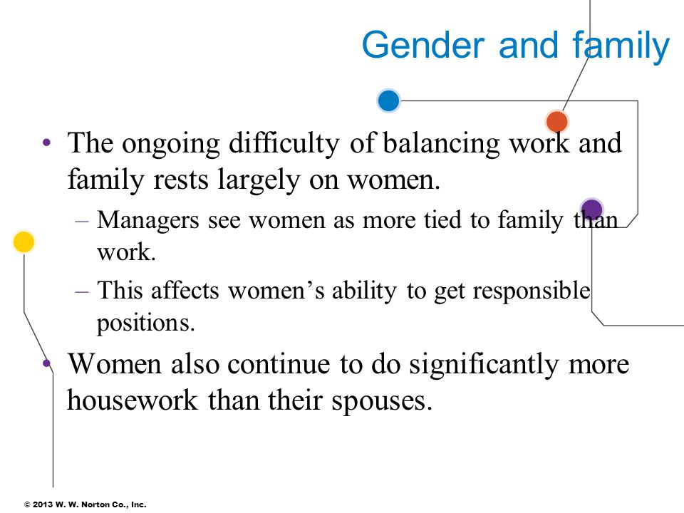Gender and family The ongoing difficulty of balancing work and family rests largely on women. Managers see women as more tied to family than work.