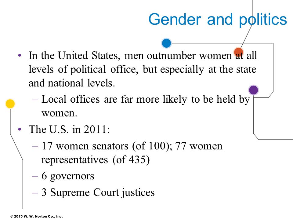 Gender and politics In the United States, men outnumber women at all levels of political office, but especially at the state and national levels.