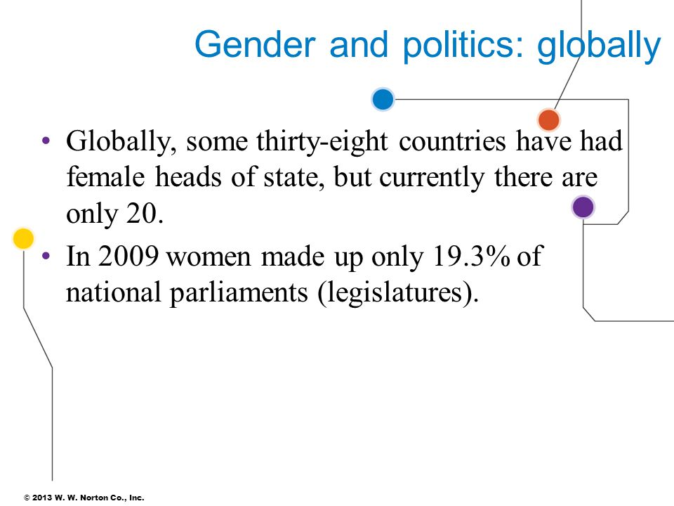 Gender and politics: globally
