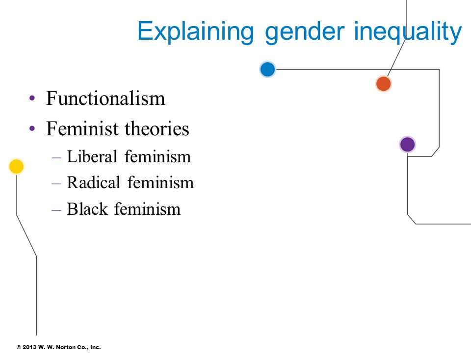 functionalist explanations of social inequality Explanations of gender inequality:conflict explanations, feminism introduction to sociology social sciences sociology  functionalist explanations.