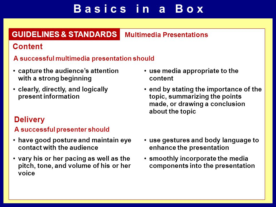 B a s i c s i n a B o x GUIDELINES & STANDARDS Content Delivery