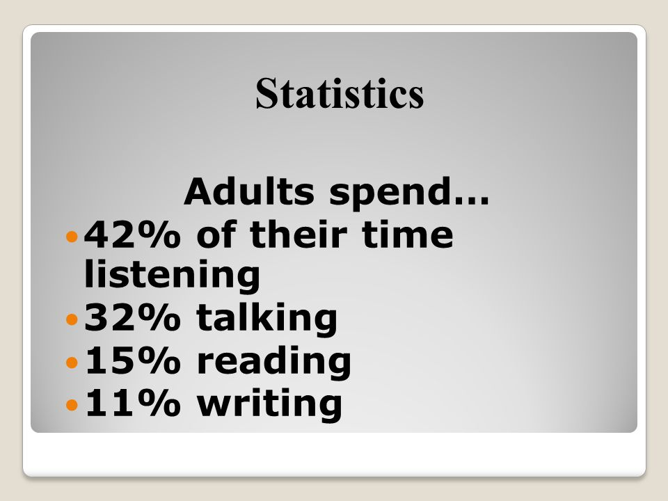 Statistics Adults spend… 42% of their time listening 32% talking