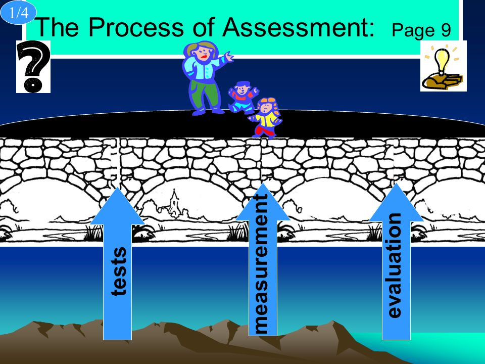 The Process of Assessment: Page 9