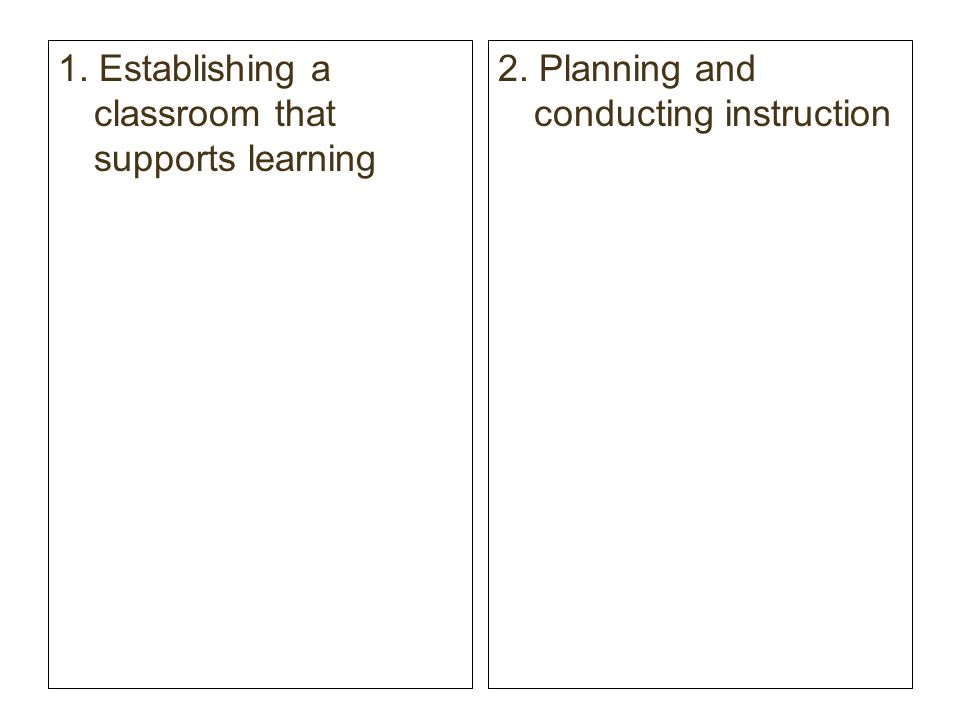 1. Establishing a classroom that supports learning