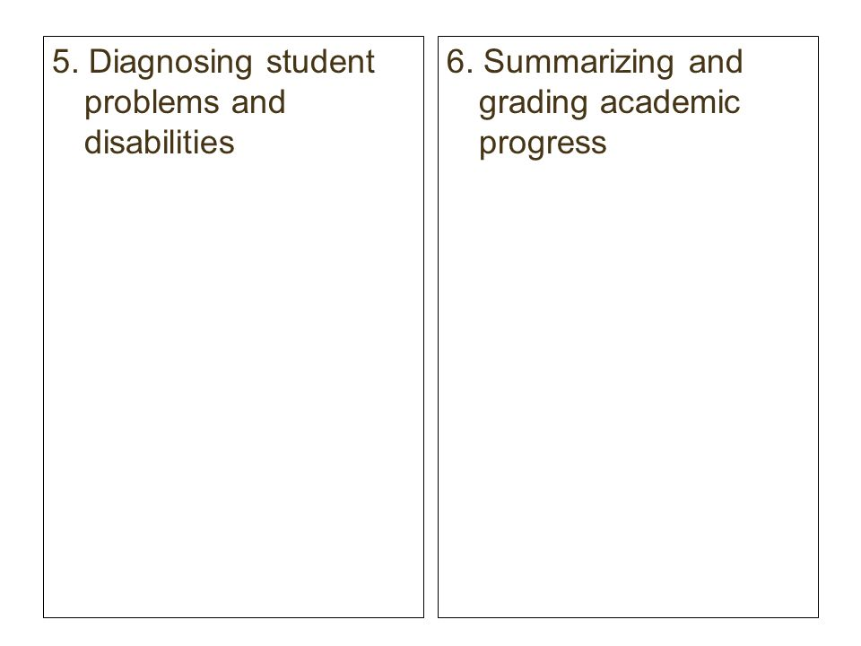 5. Diagnosing student problems and disabilities