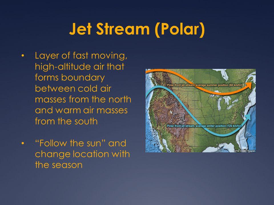 Jet Stream (Polar)