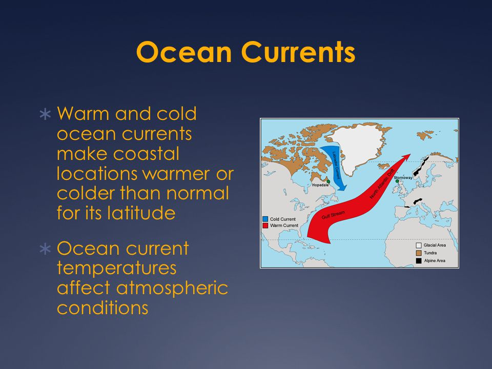 Ocean Currents Warm and cold ocean currents make coastal locations warmer or colder than normal for its latitude.