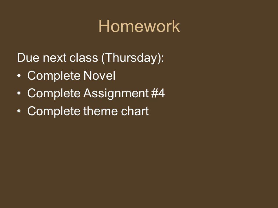 Homework Due next class (Thursday): Complete Novel