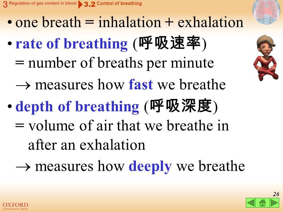 one breath = inhalation + exhalation