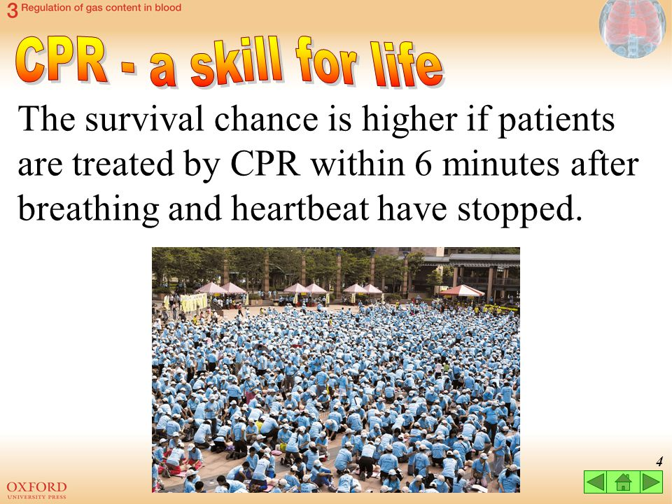 CPR - a skill for life The survival chance is higher if patients are treated by CPR within 6 minutes after breathing and heartbeat have stopped.