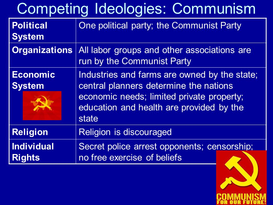 ideological differences and the cold war Assess the importance of ideological differences in the outbreak of the cold war the two opposing ideologies of the 20th century were capitalism and communism and some consider them to be responsible for the growing tensions of what would later become the cold war.