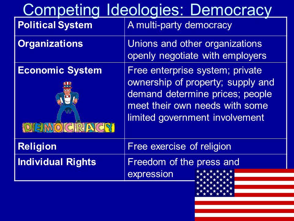 Competing Ideologies: Democracy