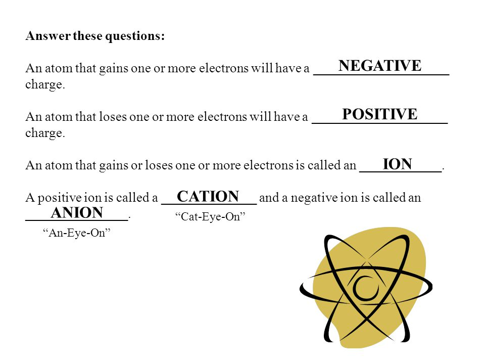 NEGATIVE POSITIVE ION CATION ANION