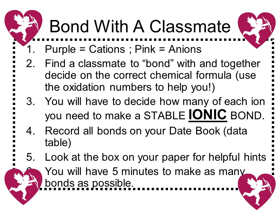 Bond With A Classmate Purple = Cations ; Pink = Anions