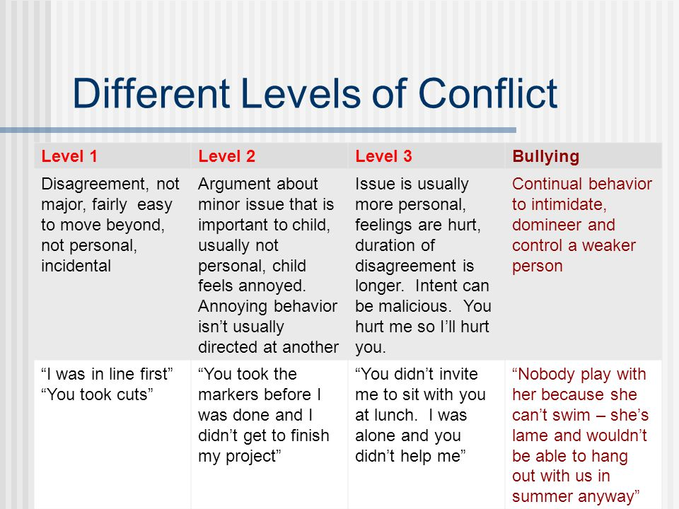 Different Levels of Conflict