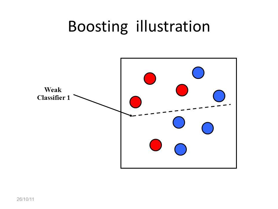 Boosting illustration