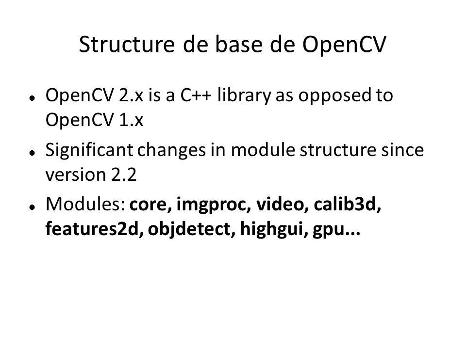 Structure de base de OpenCV