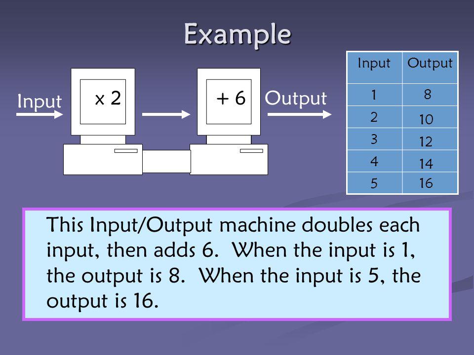 Example Input. Output. 1. 2. 3. 4. 5. x 2. + 6. Output. 8. Input. 10. 12. 14. 16.