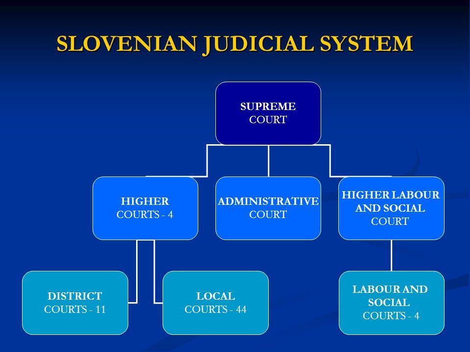SLOVENIAN JUDICIAL SYSTEM