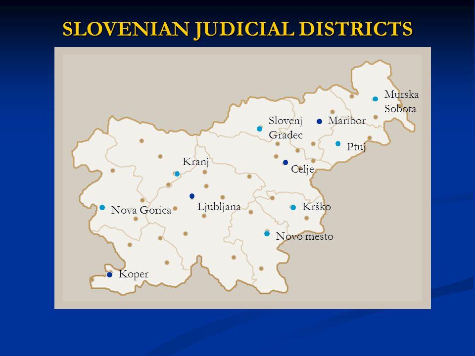 SLOVENIAN JUDICIAL DISTRICTS