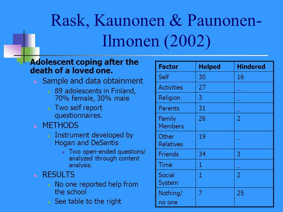 Rask, Kaunonen & Paunonen-Ilmonen (2002)