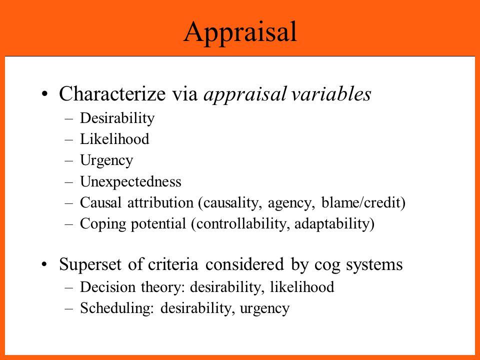 Appraisal Characterize via appraisal variables