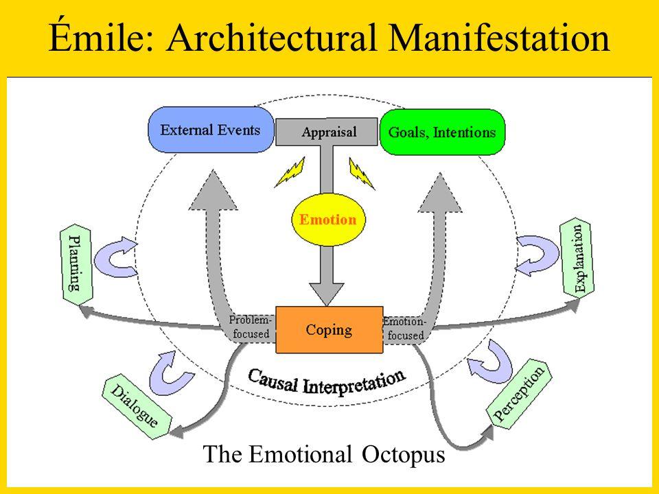 Émile: Architectural Manifestation