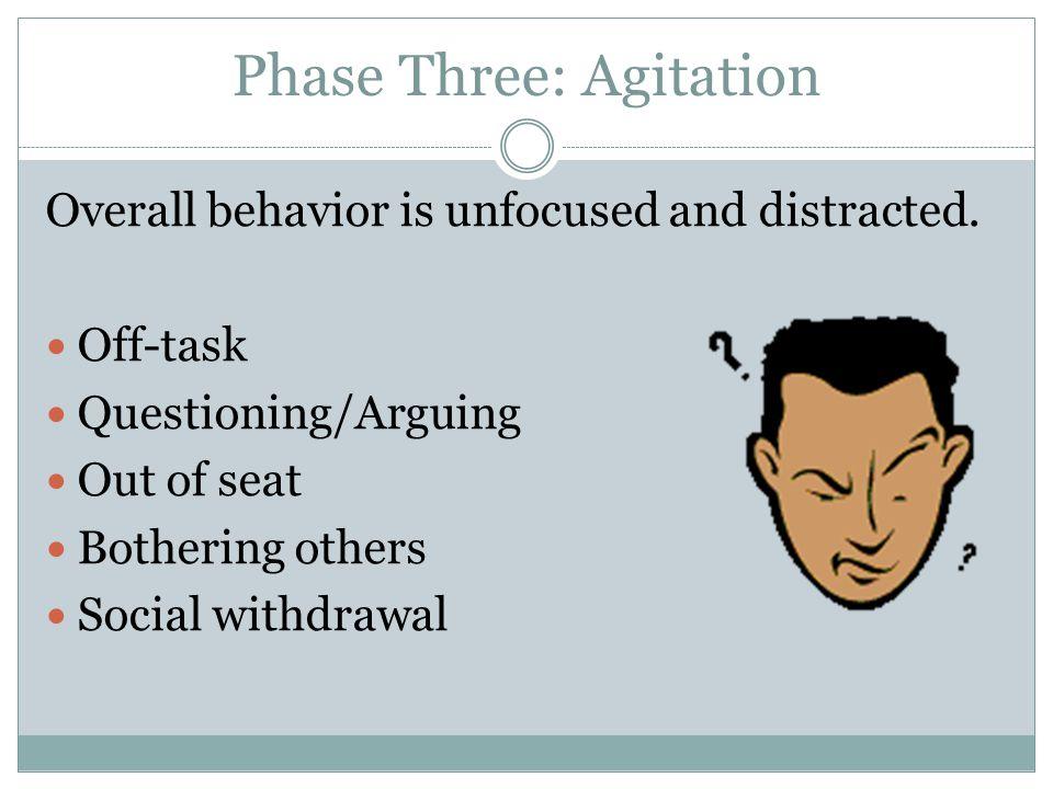 Phase Three: Agitation