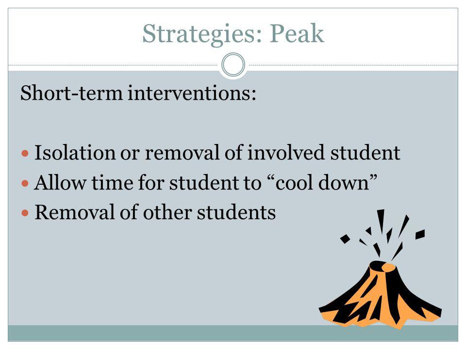 Strategies: Peak Short-term interventions: