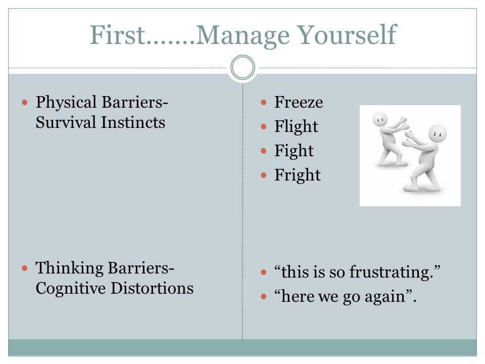 First…….Manage Yourself