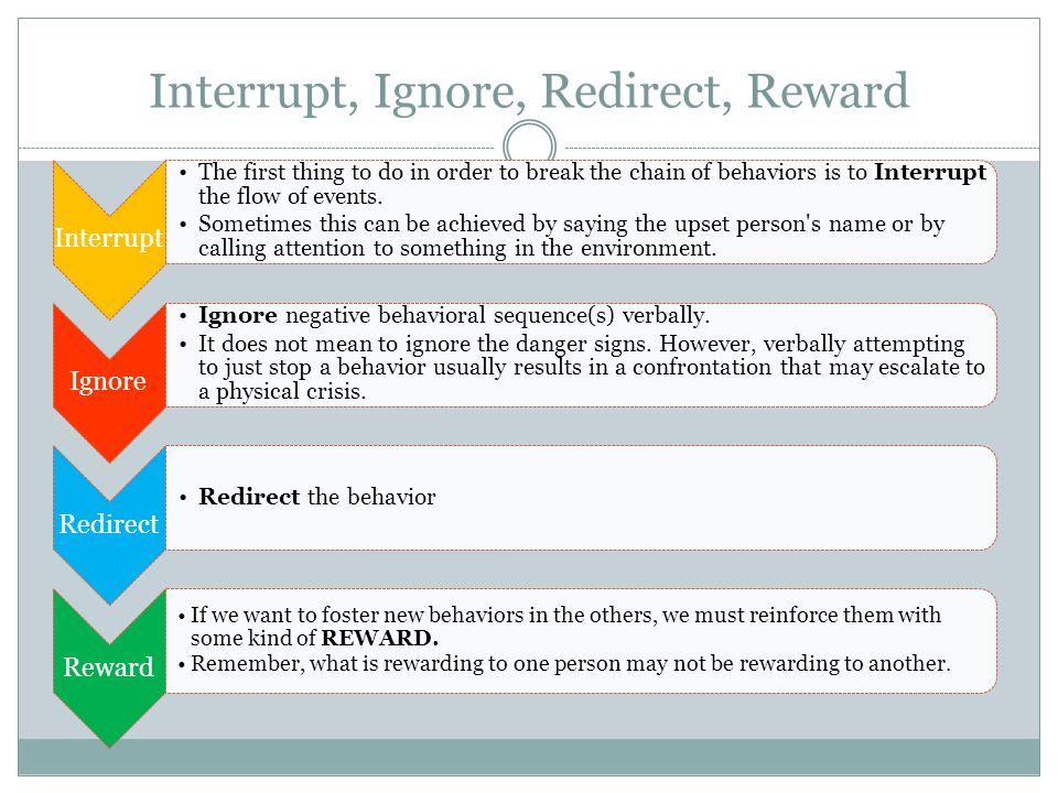 Interrupt, Ignore, Redirect, Reward