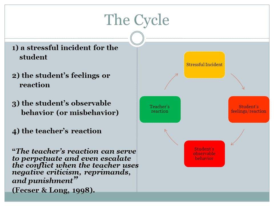 The Cycle Stressful Incident. Student's feelings/reaction. Student's observable behavior. Teacher's reaction.