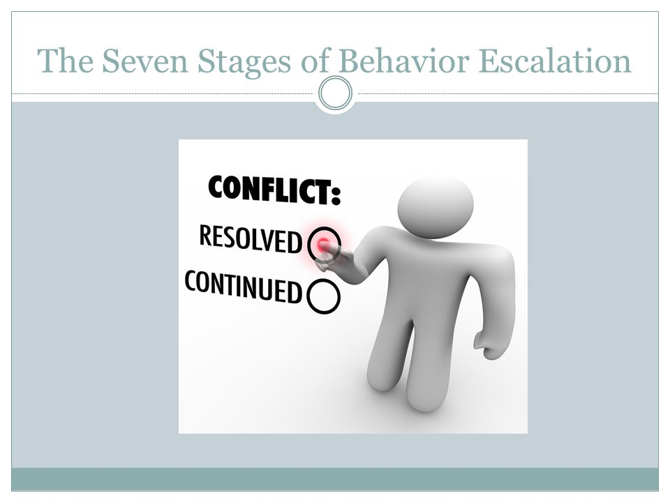 The Seven Stages of Behavior Escalation