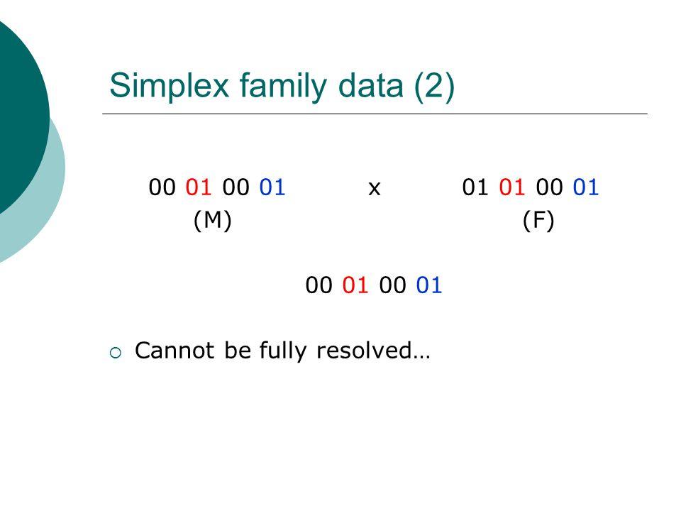 Simplex family data (2) 00 01 00 01 x 01 01 00 01 (M) (F) 00 01 00 01