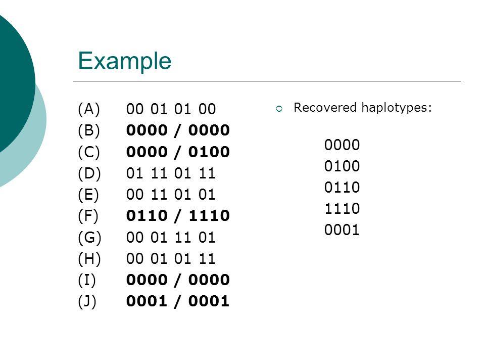 Example (A) 00 01 01 00. (B) 0000 / 0000. (C) 0000 / 0100. (D) 01 11 01 11. (E) 00 11 01 01. (F) 0110 / 1110.