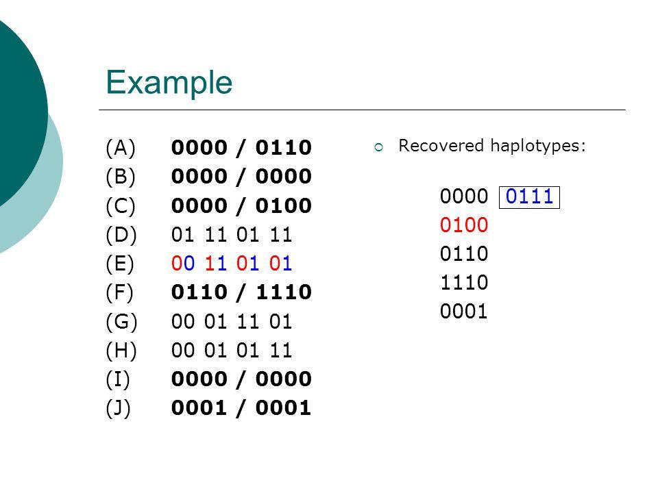 Example (A) 0000 / 0110. (B) 0000 / 0000. (C) 0000 / 0100. (D) 01 11 01 11. (E) 00 11 01 01. (F) 0110 / 1110.