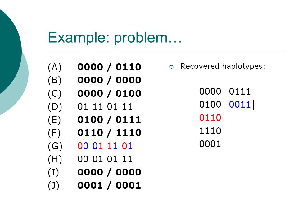 Example: problem… (A) 0000 / 0110 (B) 0000 / 0000 0000 0111
