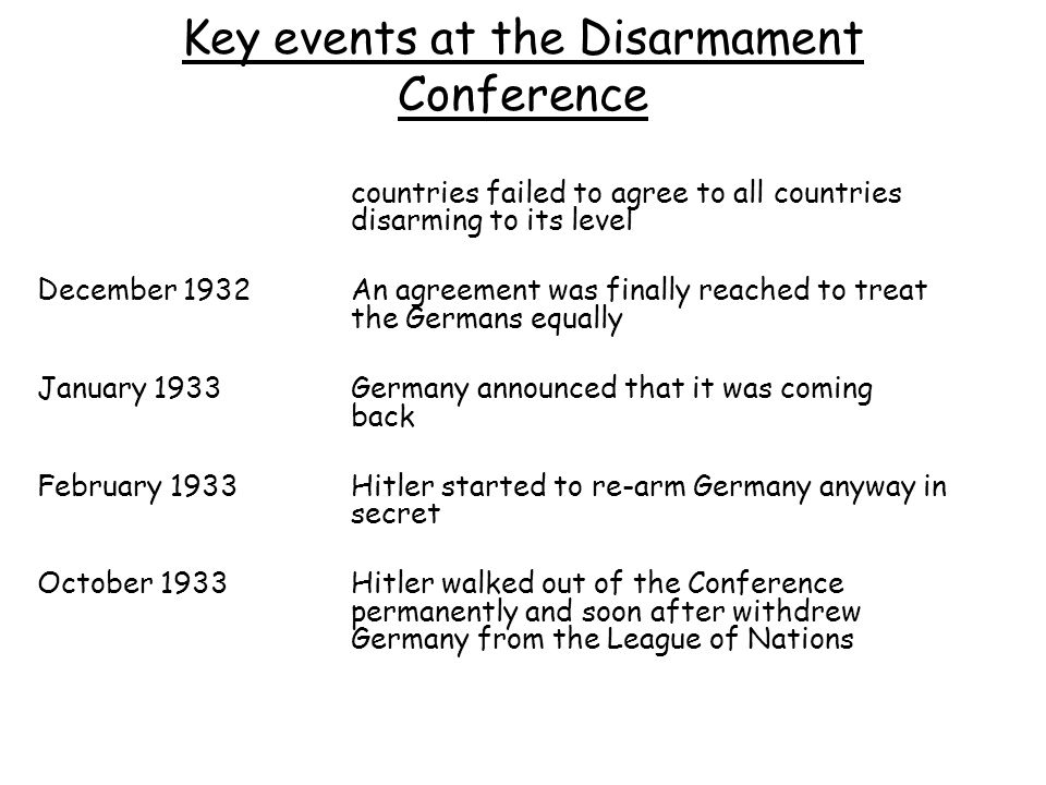 Key events at the Disarmament Conference