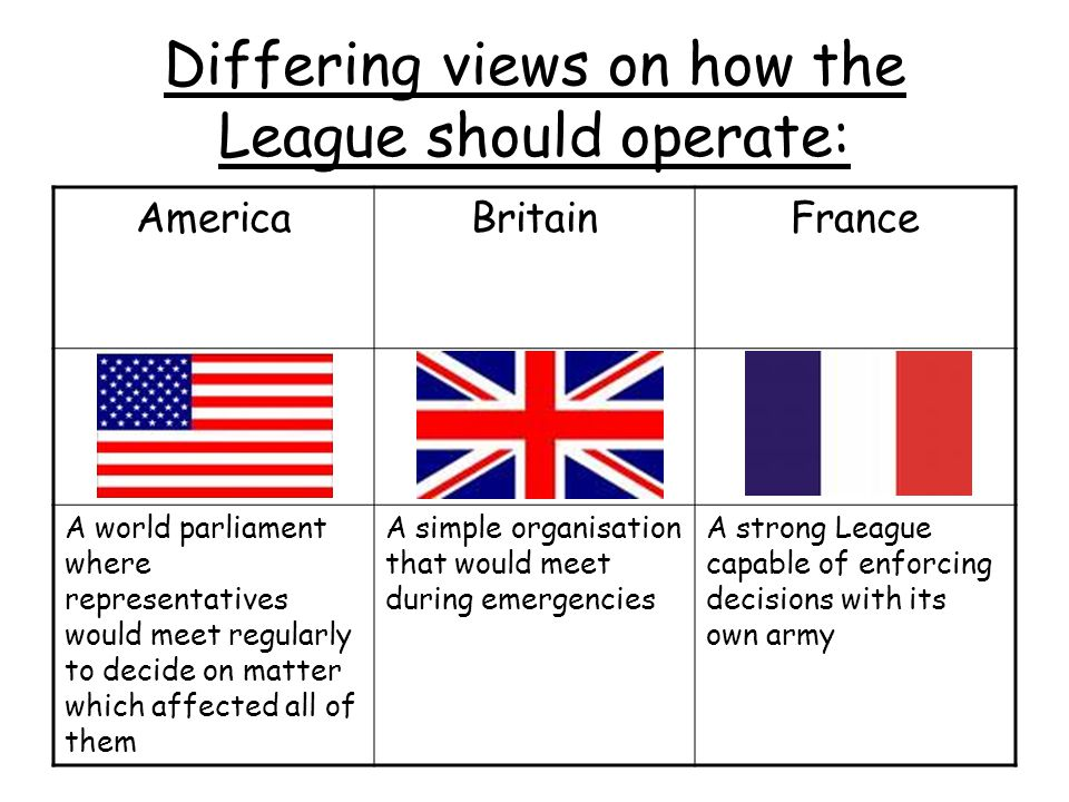 Differing views on how the League should operate: