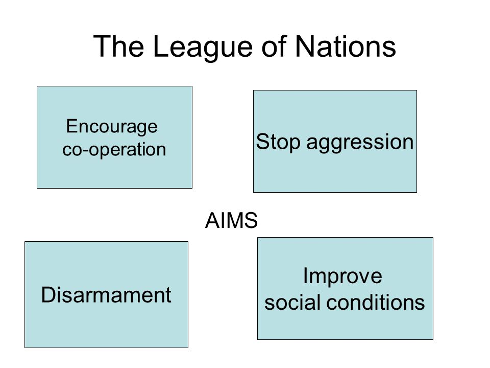 The League of Nations Stop aggression AIMS Improve Disarmament