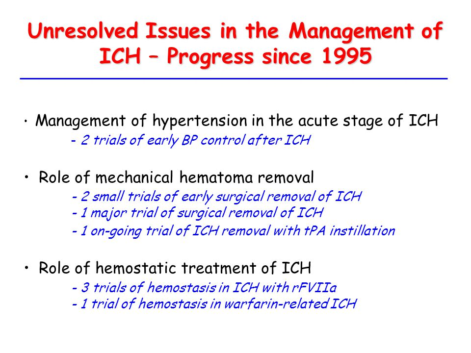 Unresolved Issues in the Management of ICH – Progress since 1995