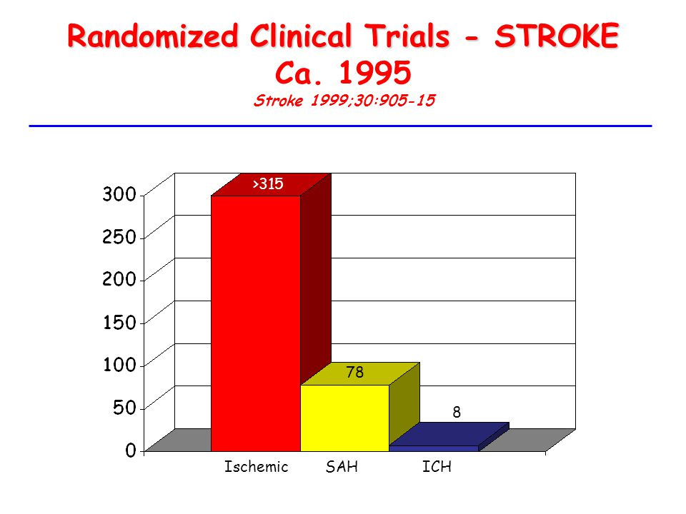 Randomized Clinical Trials - STROKE Ca. 1995 Stroke 1999;30:905-15